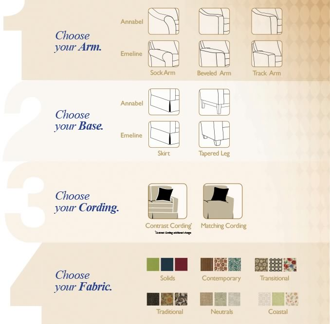 Choose your arm, base, cording, and fabric.